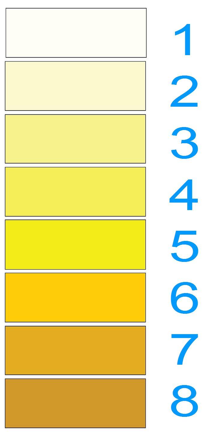 Urin colour chart